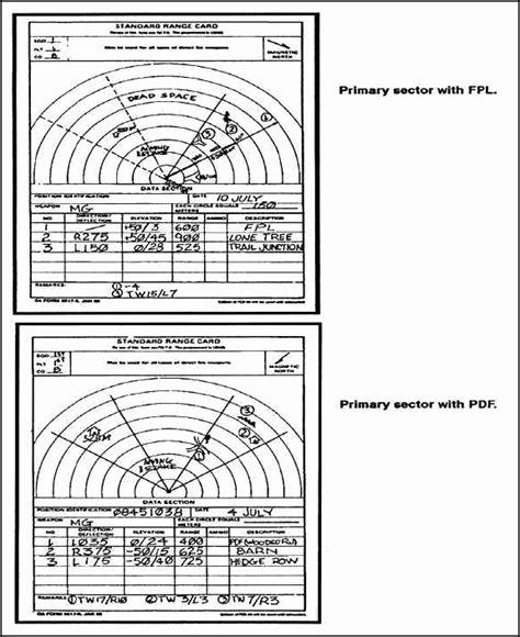 usmc range card template fm 4 93 50 chapter 9