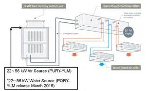 Vrf Mitsubishi Air Conditioning Hybrid Vrf System Delivers The Best Of Vrf And Chiller