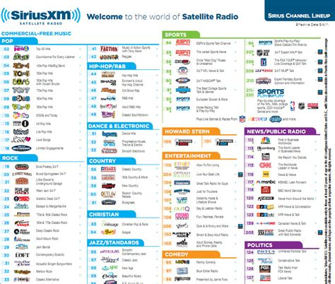 Xm Radio Guide Printable printable xm radio station guide open source user manual