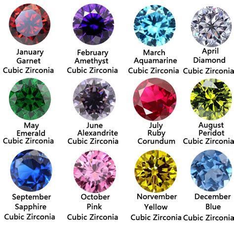 scorpio birthstone color shape cubic zirconia cz birthstone 10mm bead