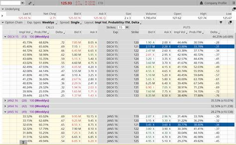 Sell Calendar Spread How Can Calendar Spreads Help With Earnings And Events
