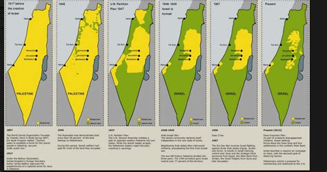 timeline of events in gaza and israel shows sudden rapid image gallery israeli palestinian conflict timeline