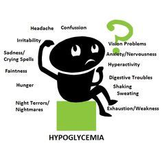 hypoglycemia mood swings 1000 images about hypoglycemia on pinterest low blood