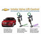 GM Using Valve Lift Control Technology To Boost MPG On