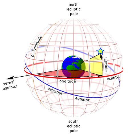 résine de sol 3890 smartphone ed astronomia determinare la latitudine e la
