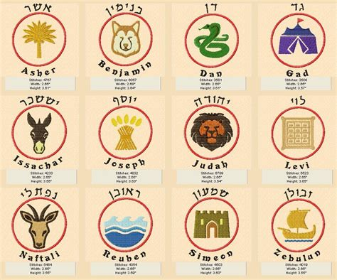 and animal motifs colorful stones applications some designers offer symbols of 12 tribes of israel come let us rally round