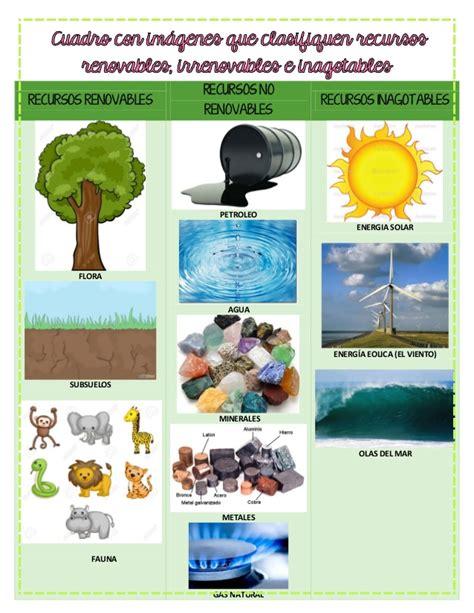 d nde empiezan las clases tn ar recursos naturales