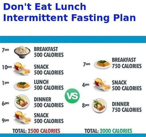 fasting diet intermittent fasting weight loss diet plan and program