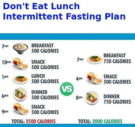 intermittent fasting diet intermittent fasting weight loss diet plan and program