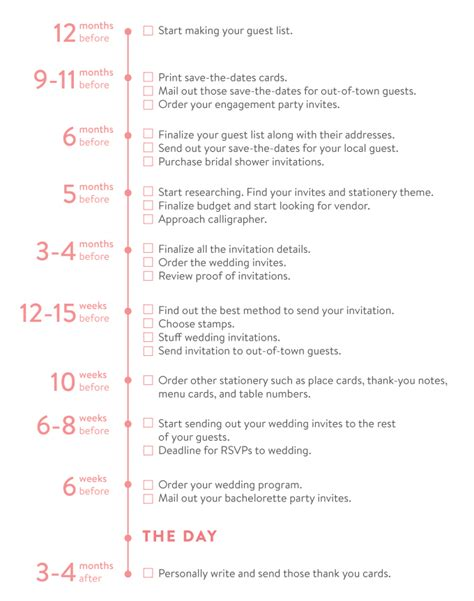 timeline for wedding invitations and rsvp hinkle printing 183 wedding invitations