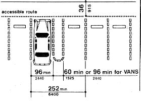 fig. 9 dimensions of parking spaces