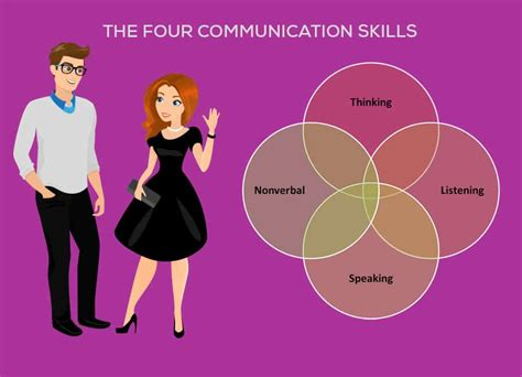 good communication skills pin effective communication skills are the glue that bind