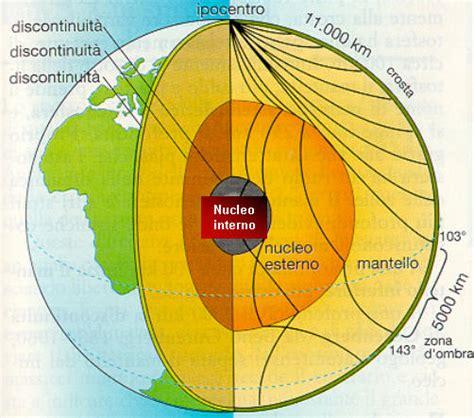 interno terra la struttura interna della terra scienzanatura
