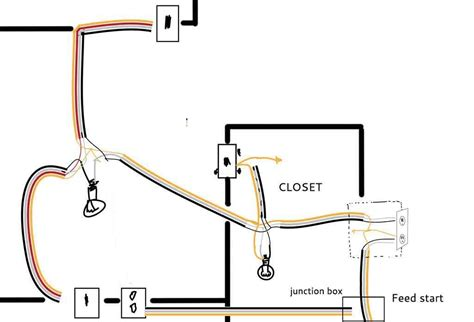 electrical junction box wiring diagram wiring wiring