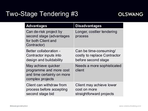 design and build contract stages considerations in procurement strategy 2014 olswang