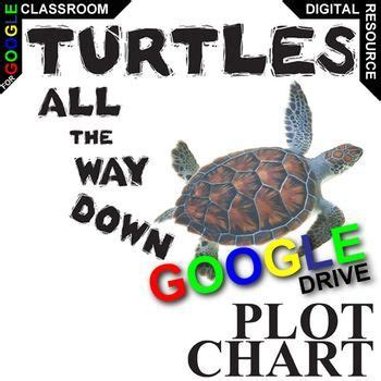 turtles all the way 0241335434 2585 best the literary league images on
