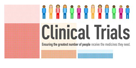 Medicine Cabinet Contents Understanding The Clinical Trial Process