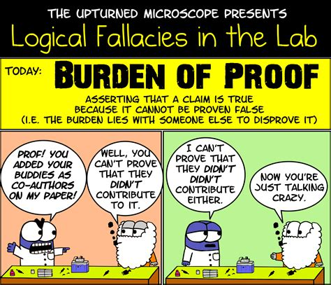 exle of logical fallacy logical fallacies burden of proof the upturned microscope