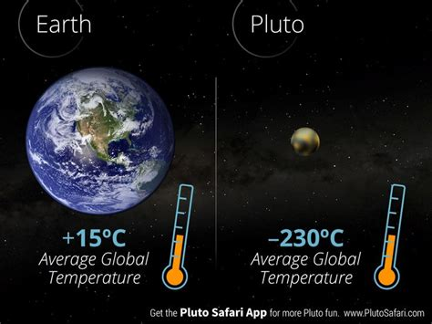 what is the normal temperature of a what is the average global temperature on pluto pluto safari what is