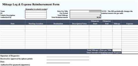 Mileage Reimbursement Spreadsheet by Mileage Reimbursement Form Free Premium