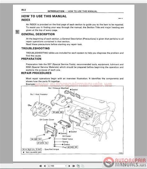 how to download repair manuals 1994 toyota land cruiser seat position control toyota landcruiser workshop repair manuals upcomingcarshq com