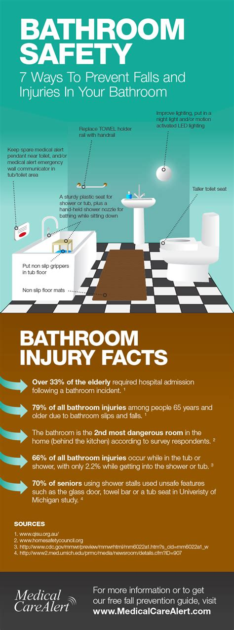 bathroom safety tips 7 simple bathroom makeovers for seniors