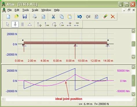 atlas layout software atlas moments and reaction forces for one dimensional