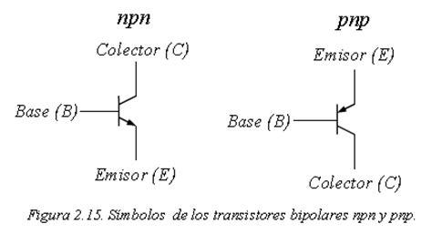transistor igbt aplicado en electronica de potencia electronica de potencia