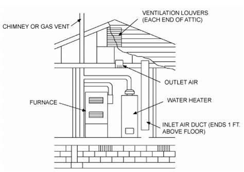 Iowa Code Section by Iowa Plumbing Code Book Plumbing Contractor