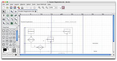 dia diagramming tool visio for mac 10 alternative diagramming tools beebom
