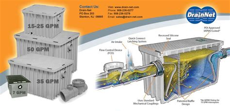kitchen grease trap design the best 28 images of kitchen grease trap design kitchen