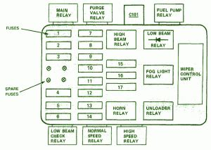 fuse box bmw 1984 528i diagram best for circuit and wiring