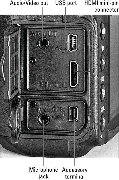 Nikon D7000 For Dummies Cheat Sheet - Para Dummies