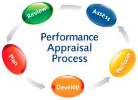 performance appraisal – punishment tool or organizational
