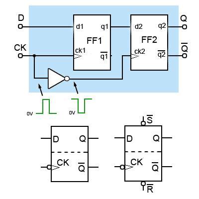 Ic Sn74f574 Octal Edge Triggered D Type Flip Flop Rb127 d type flip flops