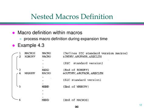 Nested Design Definition | nested design definition driverlayer search engine