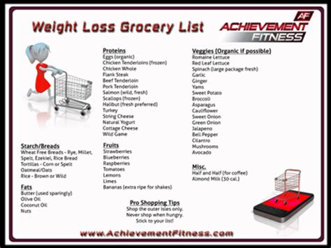 Printable Grocery List For Weight Loss | healthy grocery list to lose weight liss cardio workout