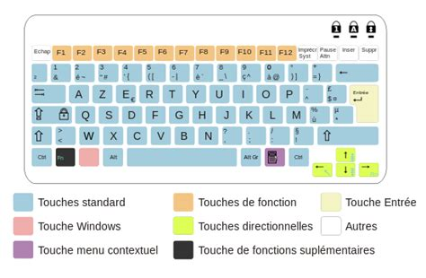 layout clavier francais file azerty fr laptop svg wikimedia commons
