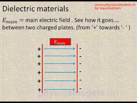 capacitor remove dielectric capacitor remove dielectric 28 images 23 4 capacitors dielectric worked solutions physics e