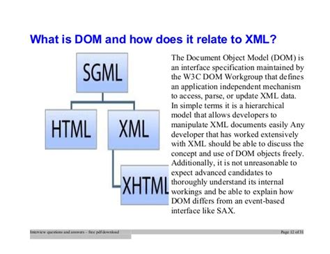 xml dom tutorial pdf top xml interview questions and answers job interview tips
