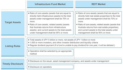 jp infrastructure fund overview japan exchange
