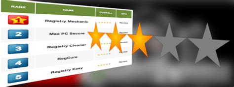 review site 8 themes and plugins for creating a review site