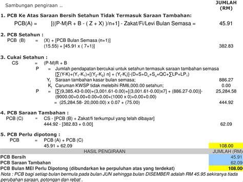 gaji minimum potongan gaji pcb pcb jadual terkini pcb jadual terkini jadual caruman
