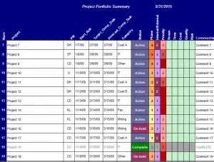 project management templates project management help