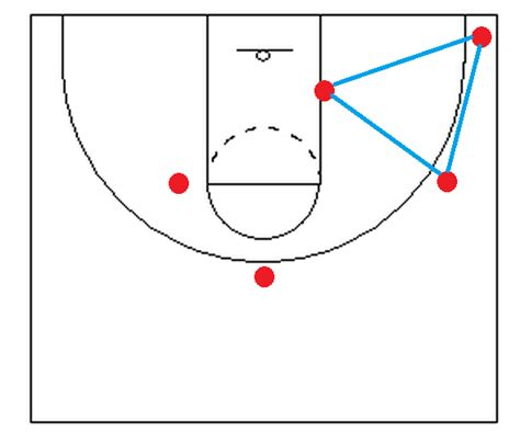 triangle offense diagram faq about the triangle offense phil jackson s next