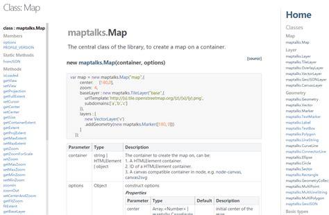 jsdoc templates maptalks jsdoc npm