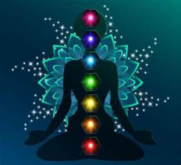 Chakra Lotus A Simple Introduction To The Chakras