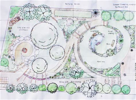 How To Plan A Garden Layout Sloping Garden
