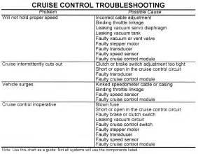 2000 chevrolet truck s10 p u 2wd 4 3l fi ohv 6cyl repair guides cruise cruise