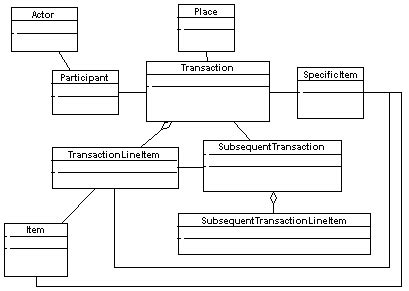 design pattern classification a classification of design patterns